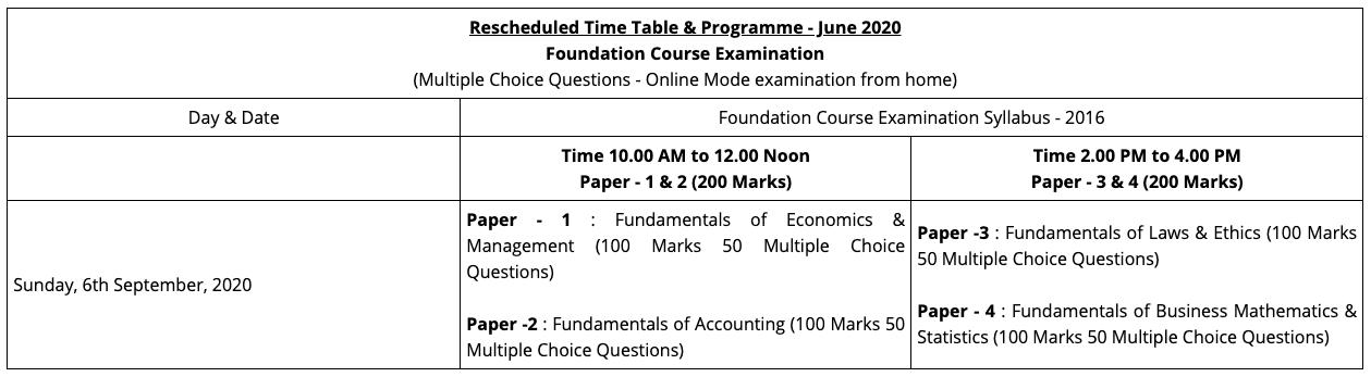 CMA Foundation Rescheduled Time Table & Programme - June 2020 Stride Edutech