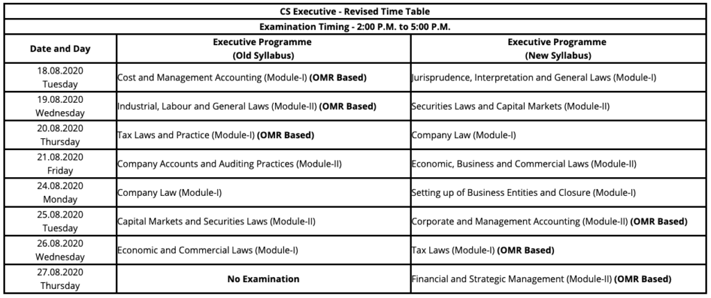 CS Executive Programme - Revised Time Table June 2020